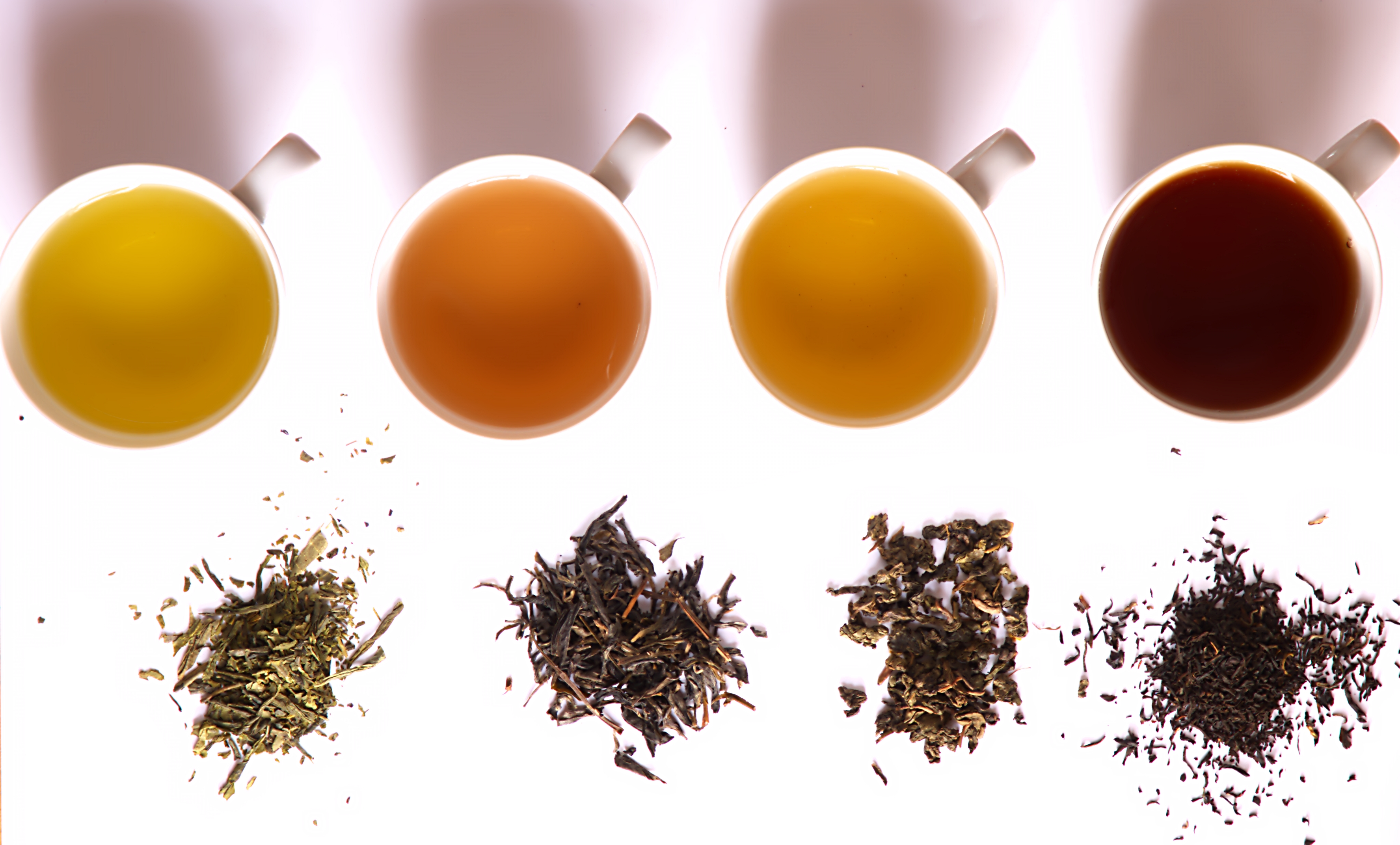 Teas for faster metabolism
